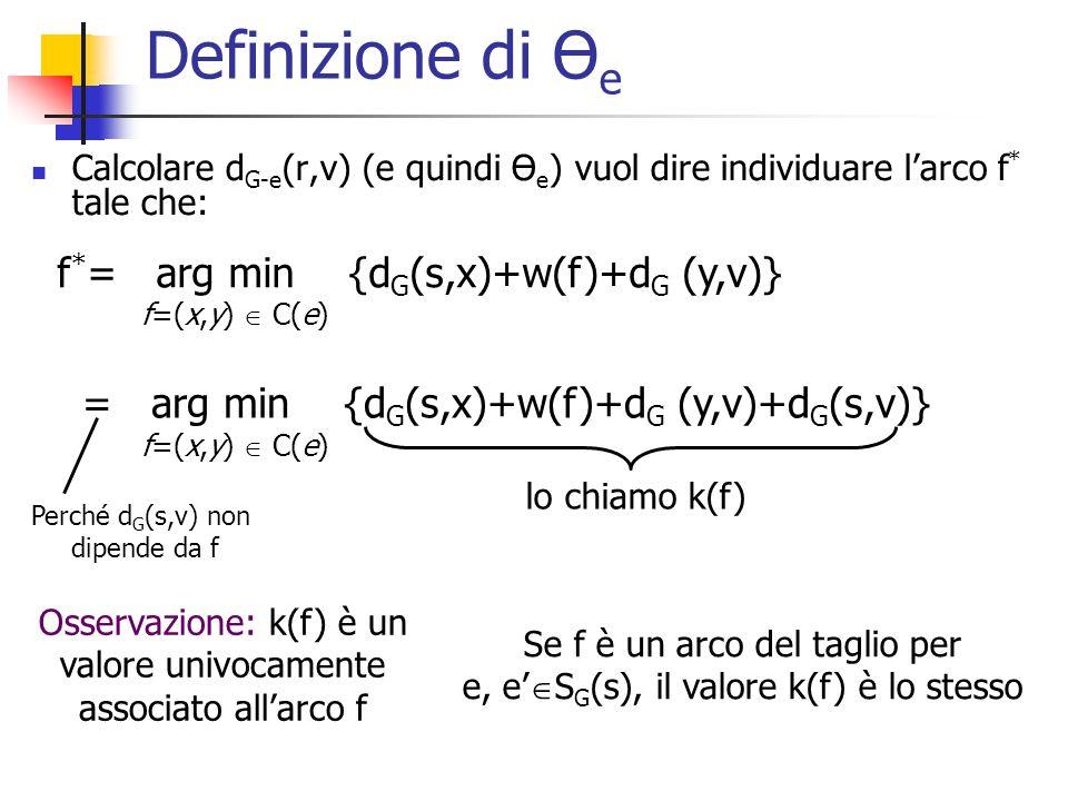 Calcolare d G-e (r,v) (e quindi Ө e ) vuol dire individuare l'arco f * tale che: Definizione di Ө e f * = arg min {d G (s,x)+w(f)+d G (y,v)} f=(x,y) 