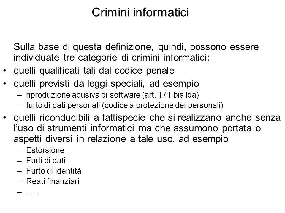 I reati informatici previsti dal codice penale articoliFattispecie 392 cpEsercizio arbitario delle proprie ragioni con violenza su un sw o sistema inf.