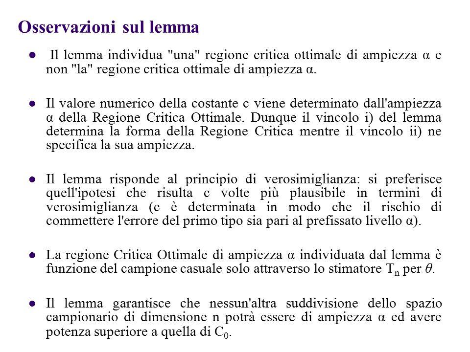 Osservazioni sul lemma Il lemma individua