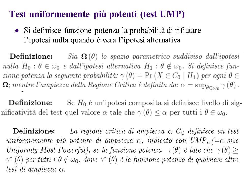 Test uniformemente più potenti (test UMP) Si definisce funzione potenza la probabilità di rifiutare l'ipotesi nulla quando è vera l'ipotesi alternativ