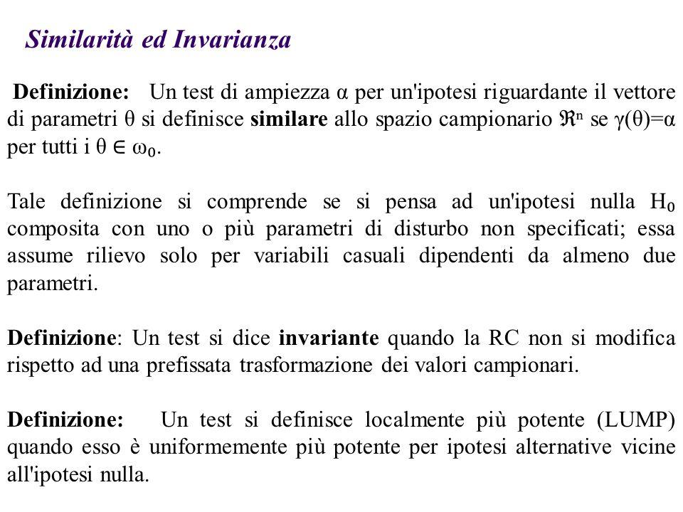 Similarità ed Invarianza Definizione: Un test di ampiezza α per un'ipotesi riguardante il vettore di parametri θ si definisce similare allo spazio cam
