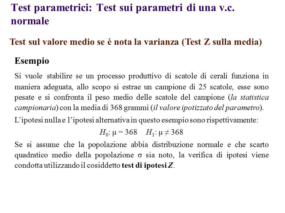 Test parametrici: Test sui parametri di una v.c. normale Test sul valore medio se è nota la varianza (Test Z sulla media) Esempio Si vuole stabilire s