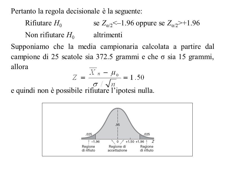 Pertanto la regola decisionale è la seguente: Rifiutare H 0 se Z α/2 +1.96 Non rifiutare H 0 altrimenti Supponiamo che la media campionaria calcolata