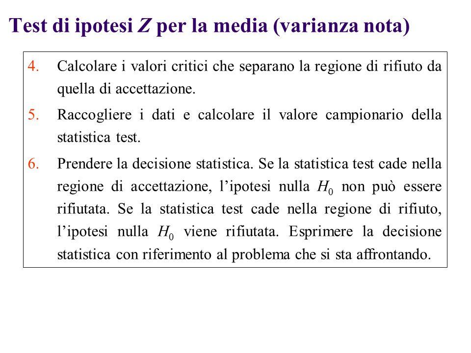 Test di ipotesi Z per la media (varianza nota) 4.Calcolare i valori critici che separano la regione di rifiuto da quella di accettazione. 5.Raccoglier