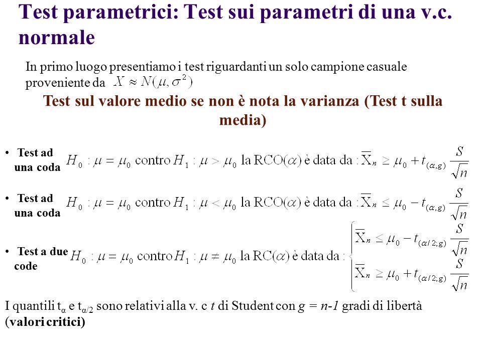 Test parametrici: Test sui parametri di una v.c. normale Test sul valore medio se non è nota la varianza (Test t sulla media) In primo luogo presentia