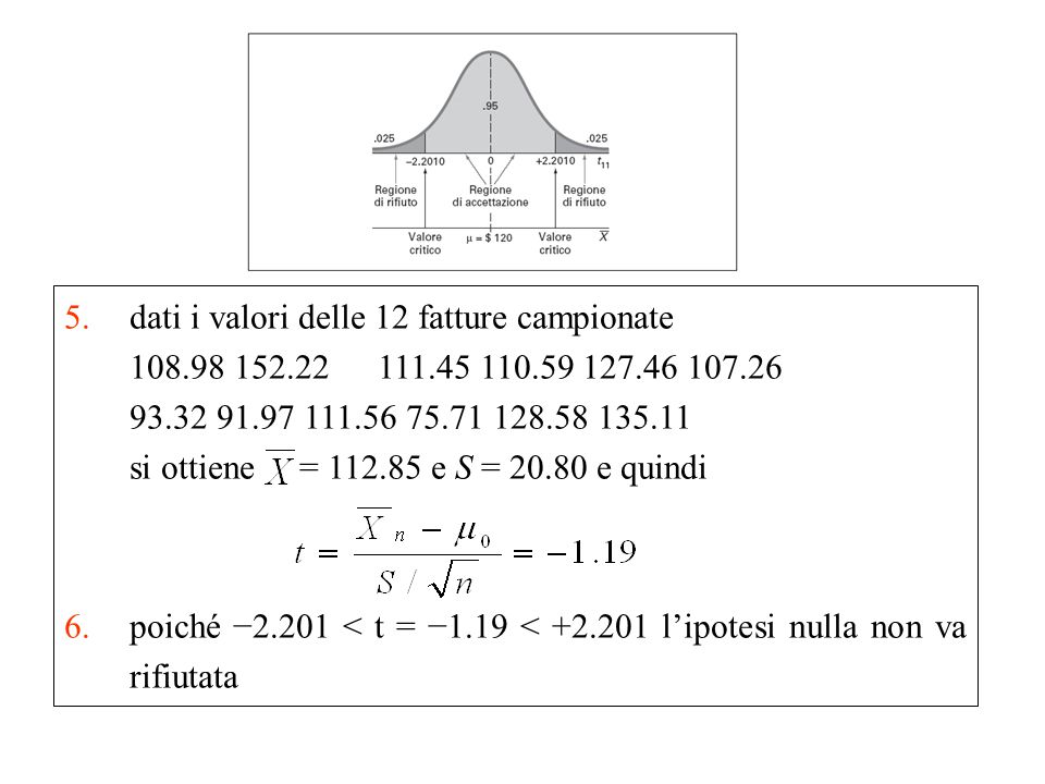 5.dati i valori delle 12 fatture campionate 108.98 152.22111.45 110.59 127.46 107.26 93.32 91.97 111.56 75.71 128.58 135.11 si ottiene = 112.85 e S =