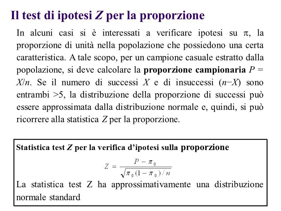 Il test di ipotesi Z per la proporzione In alcuni casi si è interessati a verificare ipotesi su , la proporzione di unità nella popolazione che possi