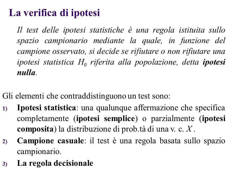 La verifica di ipotesi Il test delle ipotesi statistiche è una regola istituita sullo spazio campionario mediante la quale, in funzione del campione o