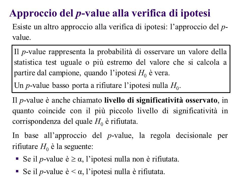 Approccio del p-value alla verifica di ipotesi Esiste un altro approccio alla verifica di ipotesi: l'approccio del p- value. Il p-value è anche chiama