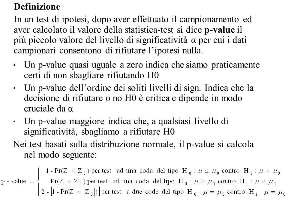 Definizione In un test di ipotesi, dopo aver effettuato il campionamento ed aver calcolato il valore della statistica-test si dice p-value il più picc