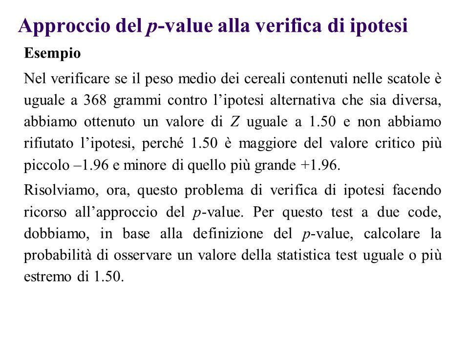 Approccio del p-value alla verifica di ipotesi Esempio Nel verificare se il peso medio dei cereali contenuti nelle scatole è uguale a 368 grammi contr