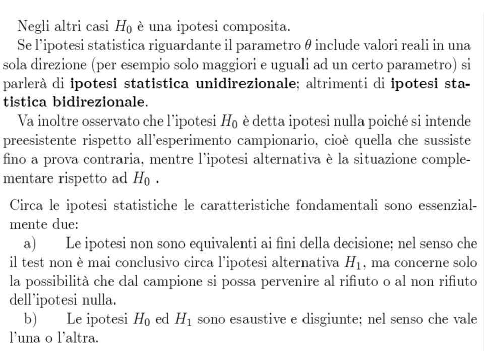 Test di ipotesi Z per la media (varianza nota) Le 6 fasi della verifica di ipotesi utilizzando l'approccio del valore critico 1.Specificare l'ipotesi nulla e l'ipotesi alternativa 2.Scegliere il livello di significatività α e l'ampiezza campionaria n.