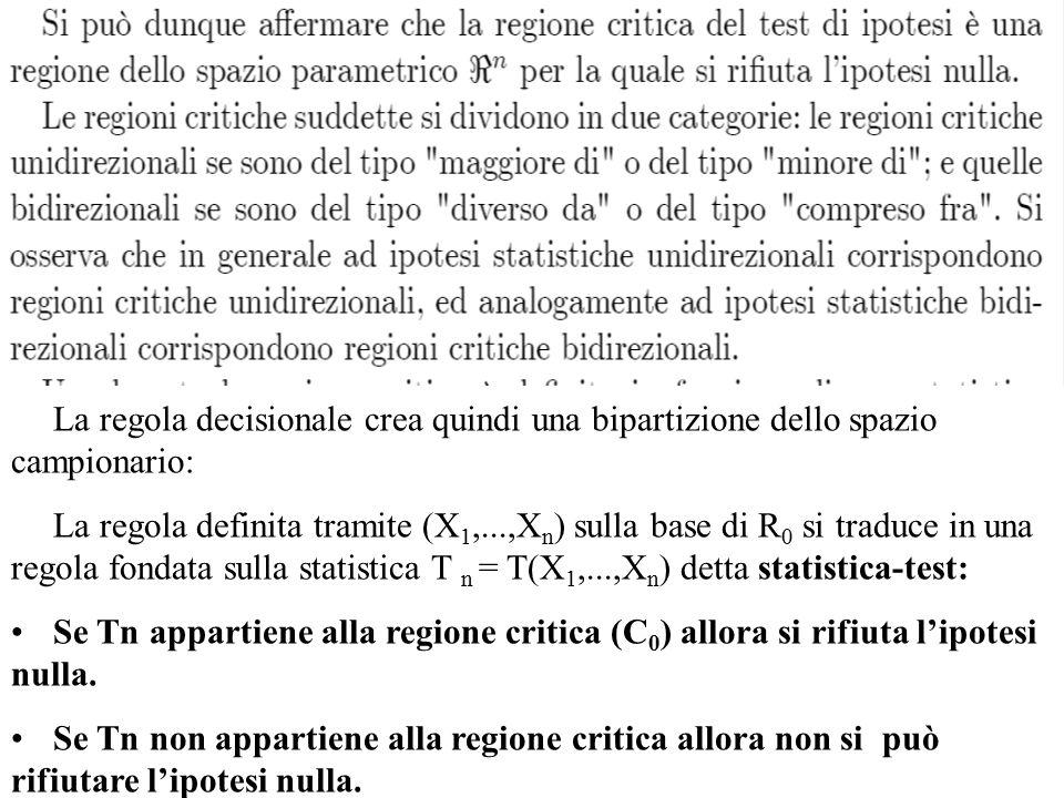 La regola decisionale crea quindi una bipartizione dello spazio campionario: La regola definita tramite (X 1,...,X n ) sulla base di R 0 si traduce in