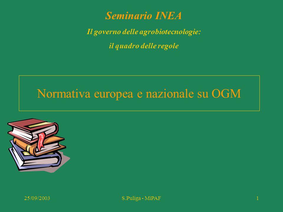 25/09/2003S.Puliga - MiPAF42 Prodotti agricoli autorizzati al commercio sul territorio europeo ai sensi della 90/220 Mais (4) Soia (1) Colza (4) Radicchio (1) Tabacco (1) Garofano (3) Mais 1.Resistenza insetti ed erbicida (97/98/CE -Ciba-Geigy) 176 2.Resistenza insetti ed erbicida (98/292/CE -Novartis) Bt11 3.Resistenza ad erbicida (98/293/CE - Agrevo) T25 4.Resistenza ad insetti (98/294/CE – Monsanto) MON 810Soia 1.Resistente ad erbicida (96/281/CE – Monsanto) RR