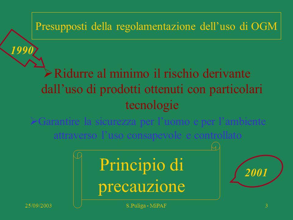 25/09/2003S.Puliga - MiPAF4 Legislazione europeaLegislazione nazionale Decisione Regolamento Direttiva Recepimento Normativa OGM Decreto legislativo Diretta applicazione