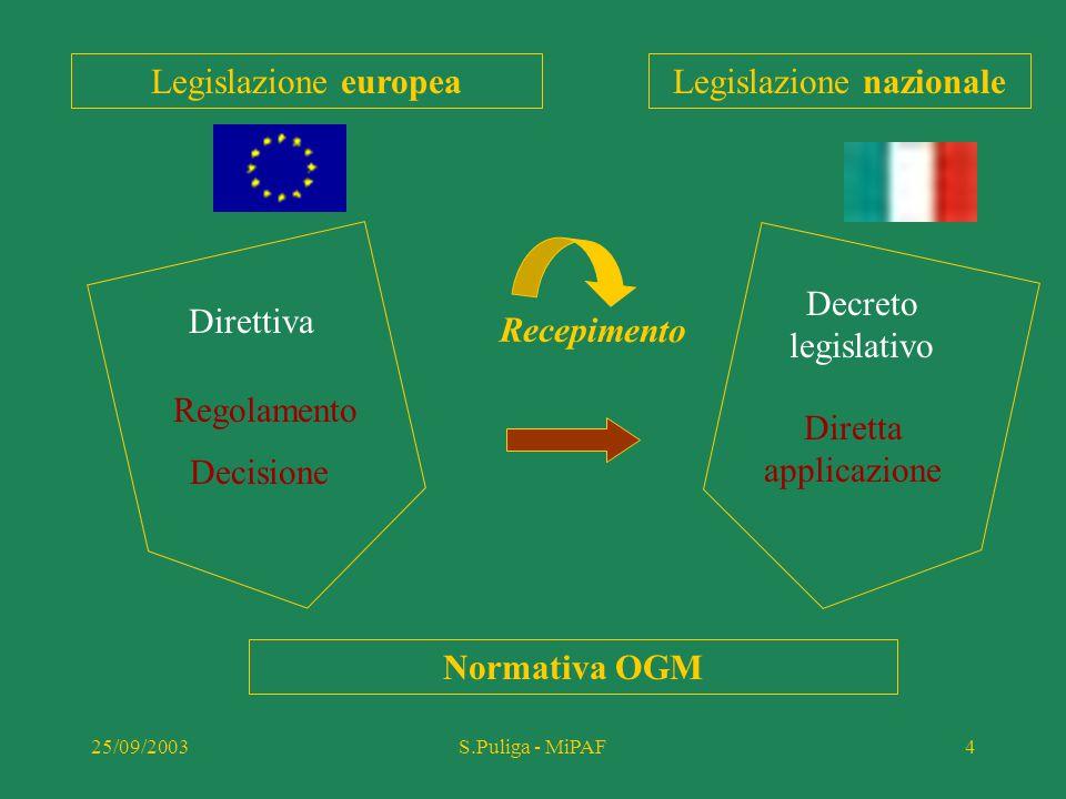 25/09/2003S.Puliga - MiPAF15 NOTIFICA DI TIPO B (sperimentazione) a) fascicolo con informazioni: 1)generali 2)relative all'OGM 3)relative alle condizioni di emissione 4)relative ad interazione OGM-ambiente 5)Piano di monitoraggio (all.
