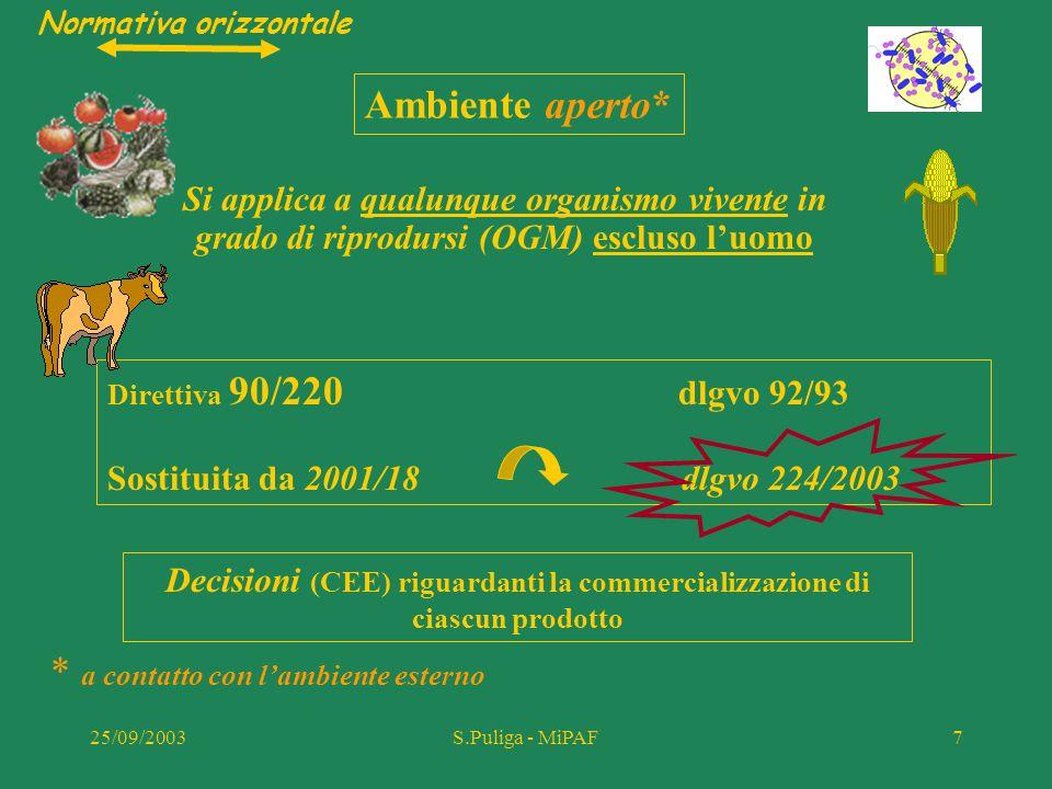 25/09/2003S.Puliga - MiPAF8  Definisce una procedura per la valutazione del rischio d'uso (a qualunque scopo) di OGM (art.5)  Indica le procedure per fare sperimentazioni o immettere sul mercato organismi ottenuti con tecniche di trasformazione genetica Direttiva 2001/18 dlgvo 224/2003 NOTIFICA VALUTAZIONE RISCHIO AMBIENTALE