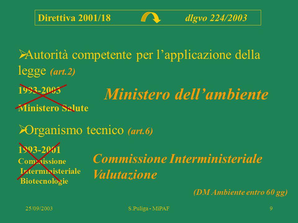 25/09/2003S.Puliga - MiPAF60 Da definire metodi di campionamento e protocolli analitici validati ed ufficiali per garantire il rispetto delle norme esistenti e di quelle in in discussione.