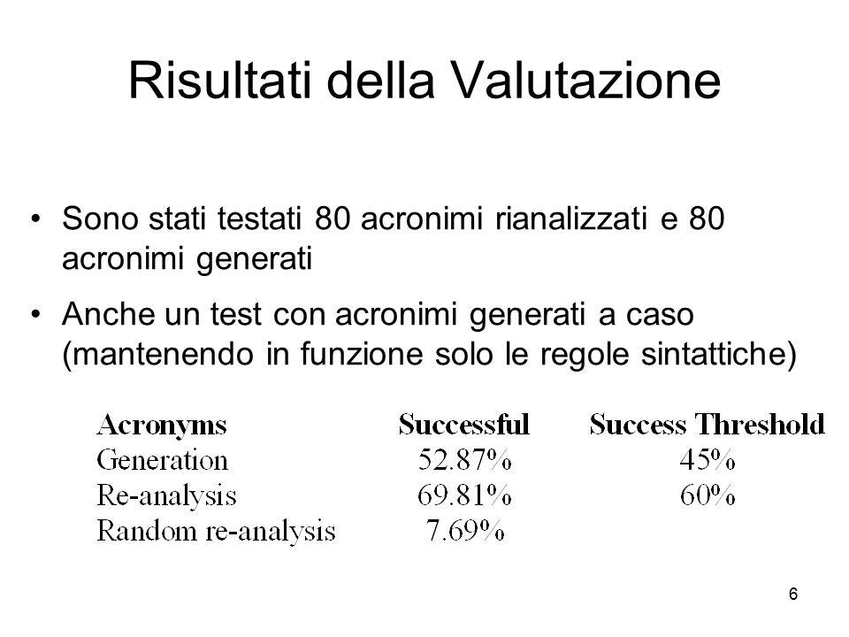 6 Risultati della Valutazione Sono stati testati 80 acronimi rianalizzati e 80 acronimi generati Anche un test con acronimi generati a caso (mantenendo in funzione solo le regole sintattiche)