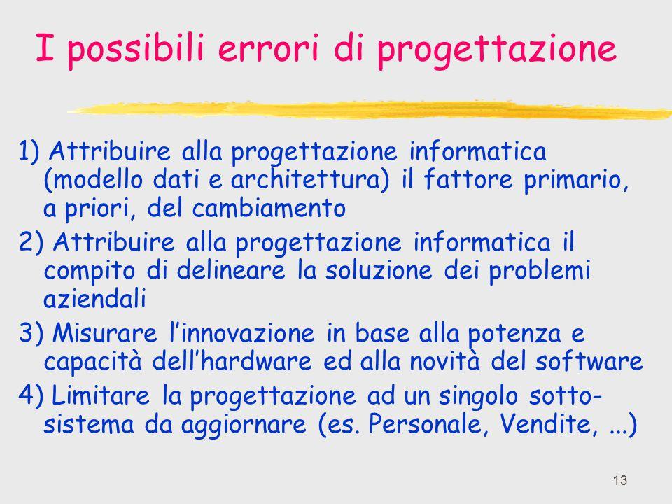 13 I possibili errori di progettazione 1) Attribuire alla progettazione informatica (modello dati e architettura) il fattore primario, a priori, del c