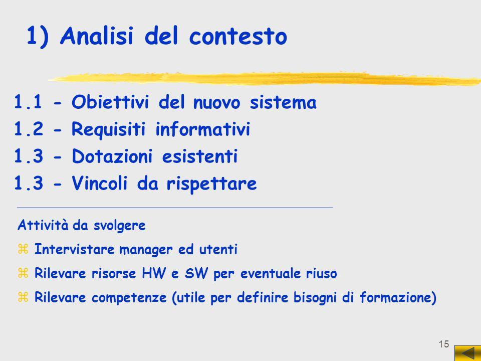 15 1) Analisi del contesto 1.1 - Obiettivi del nuovo sistema 1.2 - Requisiti informativi 1.3 - Dotazioni esistenti 1.3 - Vincoli da rispettare _______