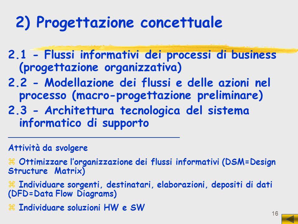 16 2) Progettazione concettuale 2.1 - Flussi informativi dei processi di business (progettazione organizzativa) 2.2 - Modellazione dei flussi e delle