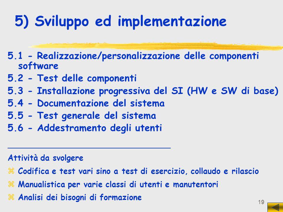 19 5) Sviluppo ed implementazione 5.1 - Realizzazione/personalizzazione delle componenti software 5.2 - Test delle componenti 5.3 - Installazione prog
