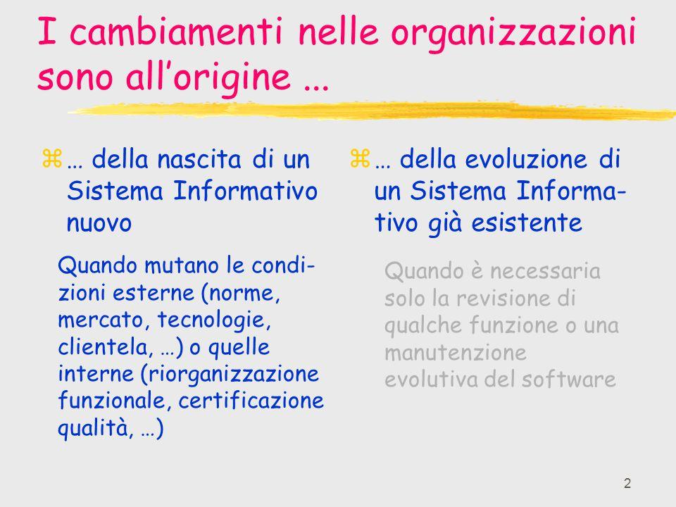 2 I cambiamenti nelle organizzazioni sono all'origine... z… della nascita di un Sistema Informativo nuovo z… della evoluzione di un Sistema Informa- t