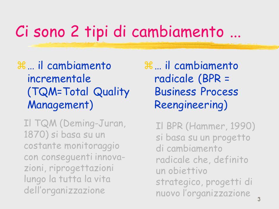 3 Ci sono 2 tipi di cambiamento... z… il cambiamento incrementale (TQM=Total Quality Management) z… il cambiamento radicale (BPR = Business Process Re