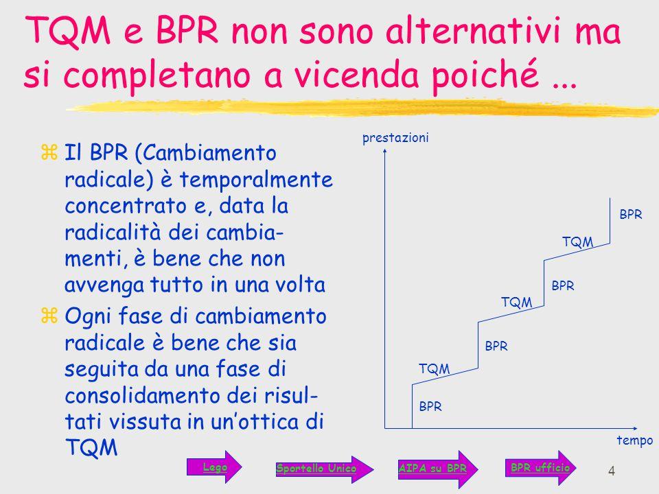 4 TQM e BPR non sono alternativi ma si completano a vicenda poiché... zIl BPR (Cambiamento radicale) è temporalmente concentrato e, data la radicalità