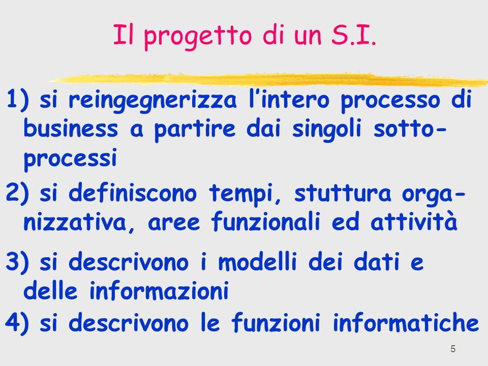 5 Il progetto di un S.I. 1) si reingegnerizza l'intero processo di business a partire dai singoli sotto- processi 2) si definiscono tempi, stuttura or