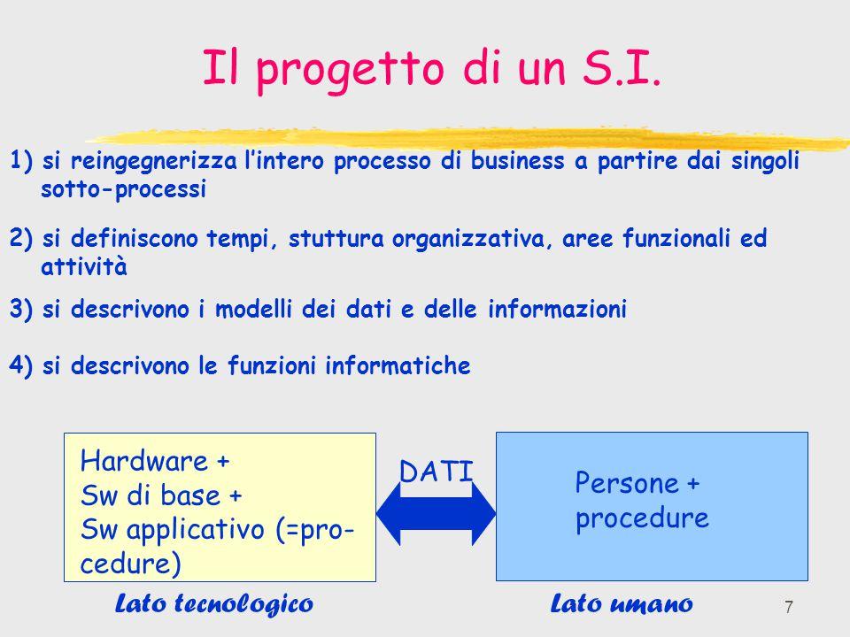7 Il progetto di un S.I. DATI Hardware + Sw di base + Sw applicativo (=pro- cedure) Lato tecnologico Persone + procedure Lato umano 1) si reingegneriz