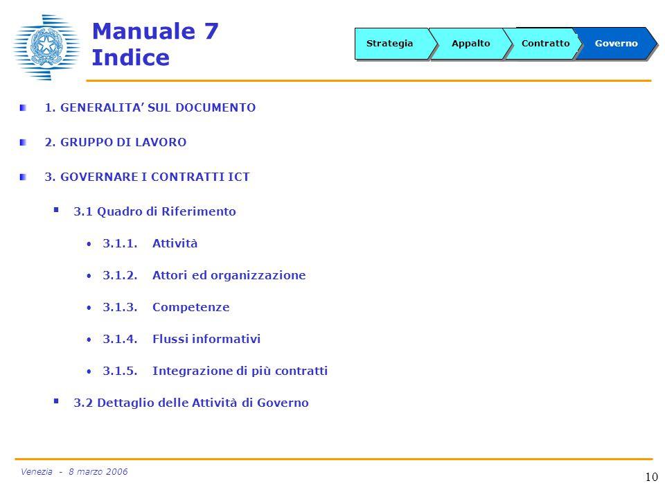 Venezia - 8 marzo 2006 10 Manuale 7 Indice 1. GENERALITA' SUL DOCUMENTO 2.