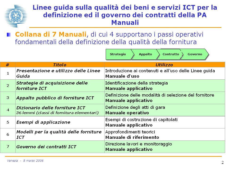 Venezia - 8 marzo 2006 2 Linee guida sulla qualità dei beni e servizi ICT per la definizione ed il governo dei contratti della PA Manuali Collana di 7 Manuali, di cui 4 supportano i passi operativi fondamentali della definizione della qualità della fornitura GovernoContrattoAppaltoStrategia