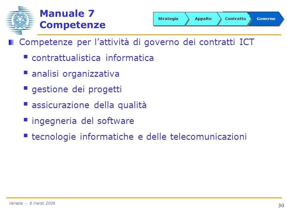Venezia - 8 marzo 2006 30 Manuale 7 Competenze Competenze per l'attività di governo dei contratti ICT  contrattualistica informatica  analisi organizzativa  gestione dei progetti  assicurazione della qualità  ingegneria del software  tecnologie informatiche e delle telecomunicazioni GovernoContrattoAppaltoStrategia
