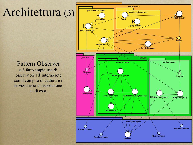 Architettura (3) Pattern Observer si è fatto ampio uso di osservatori all'interno rete con il compito di catturare i servizi messi a disposizione su di essa.
