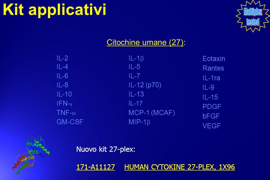 Kit applicativi Citochine umane (27): IL-2IL-1  IL-4IL-5 IL-6IL-7 IL-8IL-12 (p70) IL-10IL-13 IFN-  IL-17 TNF-  MCP-1 (MCAF) GM-CSFMIP-1  Eotaxin R