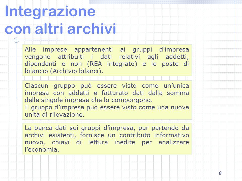 8 Integrazione con altri archivi Alle imprese appartenenti ai gruppi d'impresa vengono attribuiti i dati relativi agli addetti, dipendenti e non (REA integrato) e le poste di bilancio (Archivio bilanci).