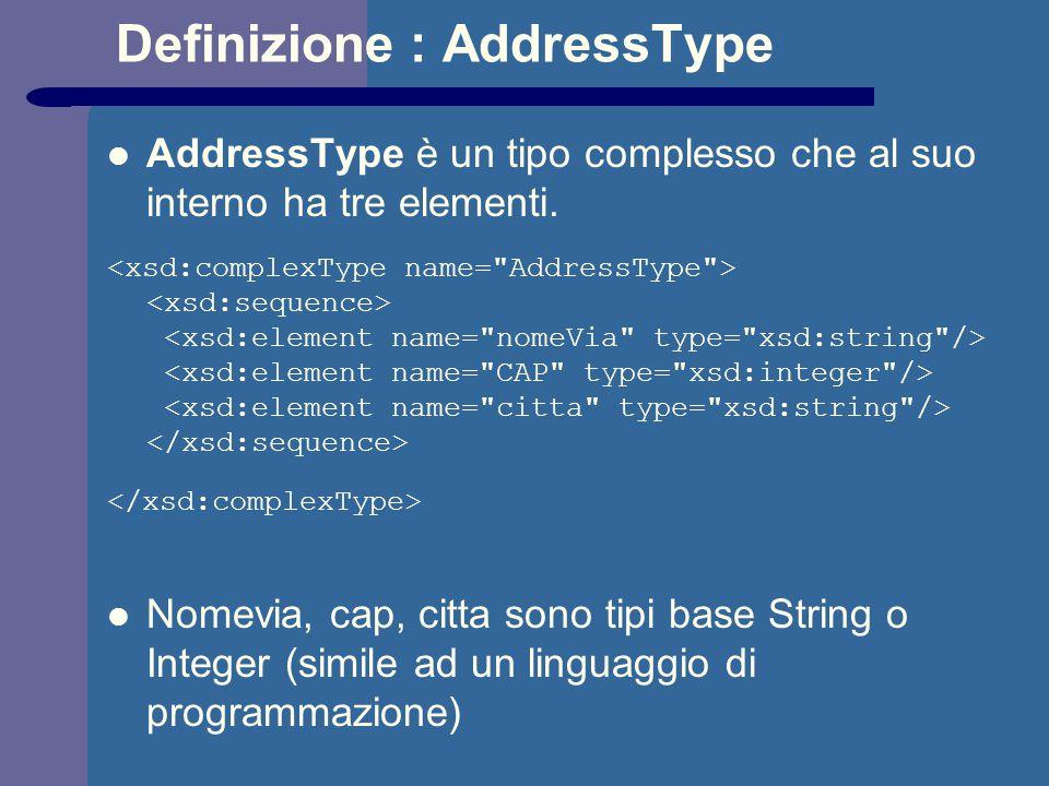 Definizione : AddressType AddressType è un tipo complesso che al suo interno ha tre elementi. Nomevia, cap, citta sono tipi base String o Integer (sim