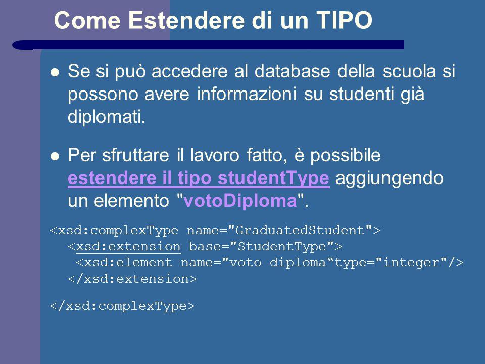 Come Estendere di un TIPO Se si può accedere al database della scuola si possono avere informazioni su studenti già diplomati. Per sfruttare il lavoro