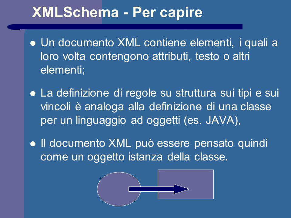 XMLSchema - Per capire Un documento XML contiene elementi, i quali a loro volta contengono attributi, testo o altri elementi; La definizione di regole su struttura sui tipi e sui vincoli è analoga alla definizione di una classe per un linguaggio ad oggetti (es.