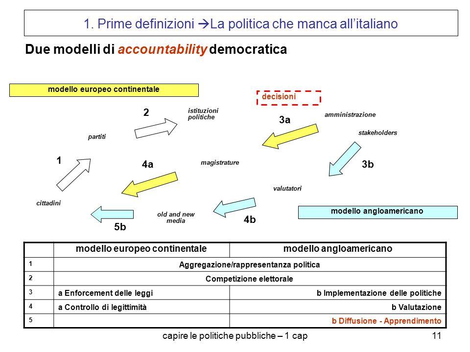 capire le politiche pubbliche – 1 cap11 cittadini decisioni partiti istituzioni politiche modello angloamericano modello europeo continentale Due mode