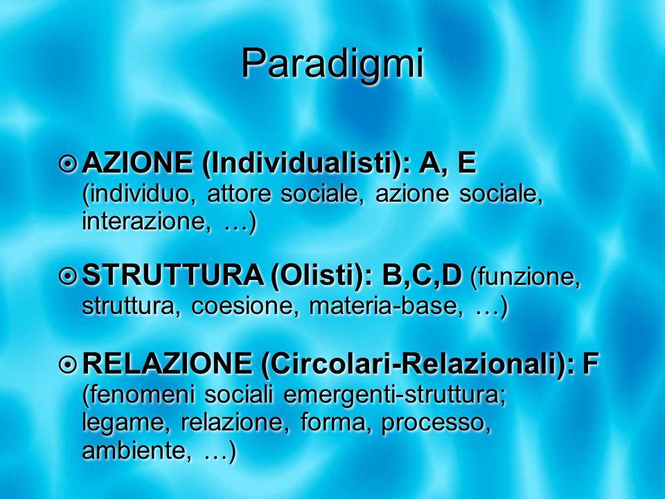 Paradigmi  AZIONE (Individualisti): A, E (individuo, attore sociale, azione sociale, interazione, … )  STRUTTURA (Olisti): B,C,D (funzione, struttura, coesione, materia-base, … )  RELAZIONE (Circolari-Relazionali): F (fenomeni sociali emergenti-struttura; legame, relazione, forma, processo, ambiente, … )  AZIONE (Individualisti): A, E (individuo, attore sociale, azione sociale, interazione, … )  STRUTTURA (Olisti): B,C,D (funzione, struttura, coesione, materia-base, … )  RELAZIONE (Circolari-Relazionali): F (fenomeni sociali emergenti-struttura; legame, relazione, forma, processo, ambiente, … )