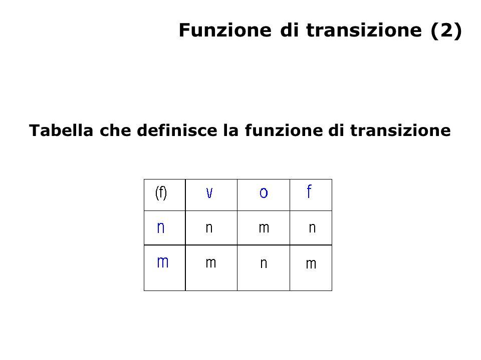 Funzione di transizione (2) Tabella che definisce la funzione di transizione