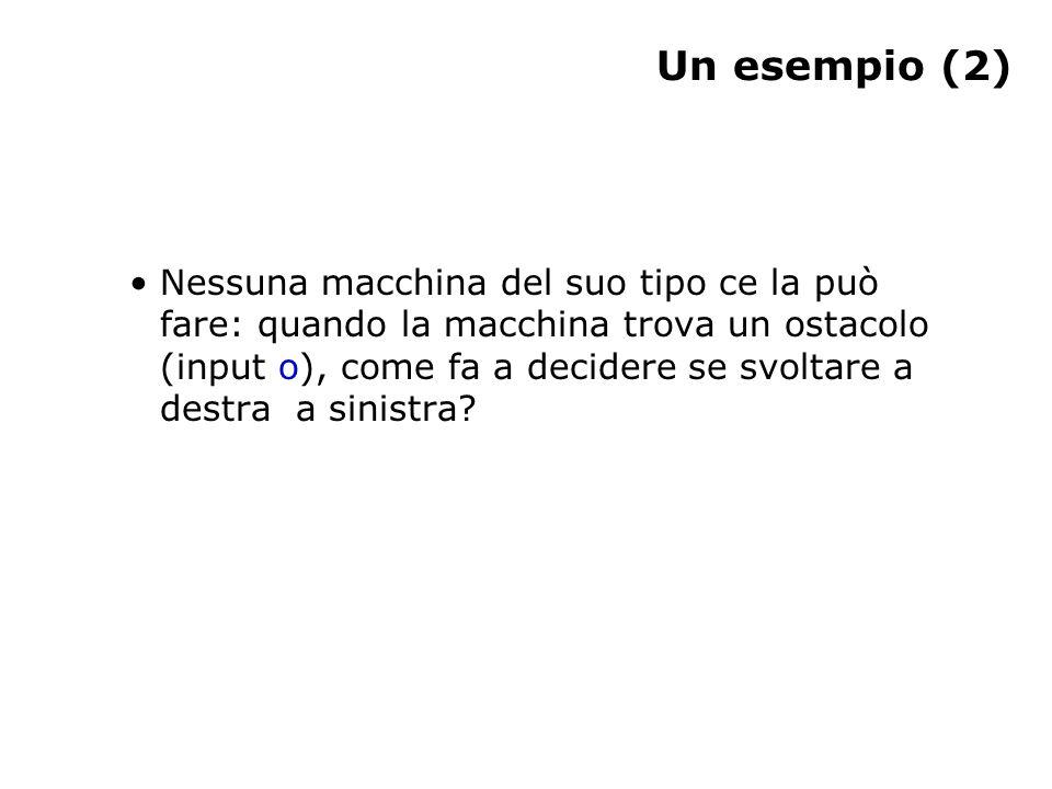 Un esempio (2) Nessuna macchina del suo tipo ce la può fare: quando la macchina trova un ostacolo (input o), come fa a decidere se svoltare a destra a
