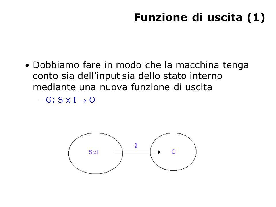 Funzione di uscita (1) Dobbiamo fare in modo che la macchina tenga conto sia dell'input sia dello stato interno mediante una nuova funzione di uscita – G: S x I  O