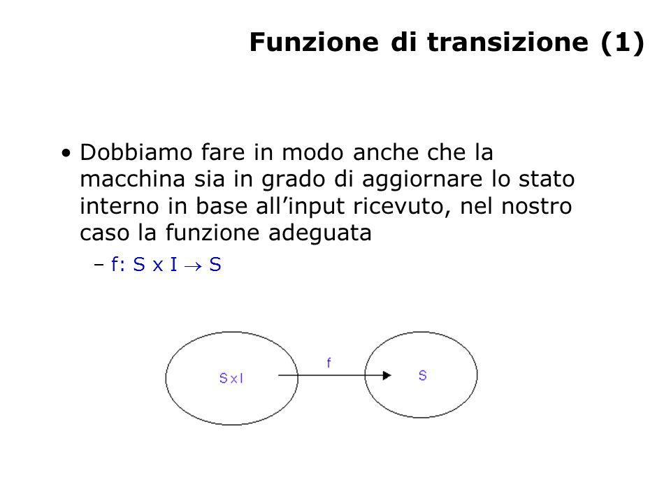 Funzione di transizione (1) Dobbiamo fare in modo anche che la macchina sia in grado di aggiornare lo stato interno in base all'input ricevuto, nel nostro caso la funzione adeguata – f: S x I  S