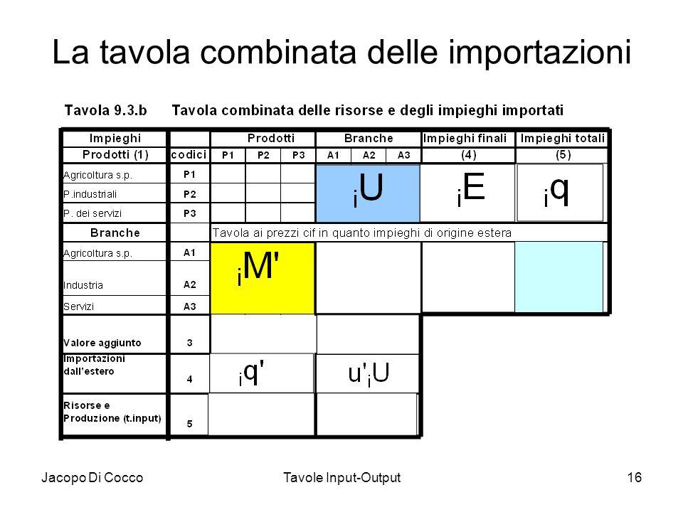 Jacopo Di CoccoTavole Input-Output16 La tavola combinata delle importazioni