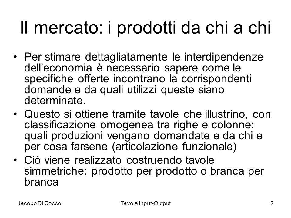 Jacopo Di CoccoTavole Input-Output3 Tavole simmetriche Elaborare le tavole simmetriche delle interdipendenze permette di riunire in un'unica tavola quelle delle risorse (offerta) e degli impieghi (domanda).