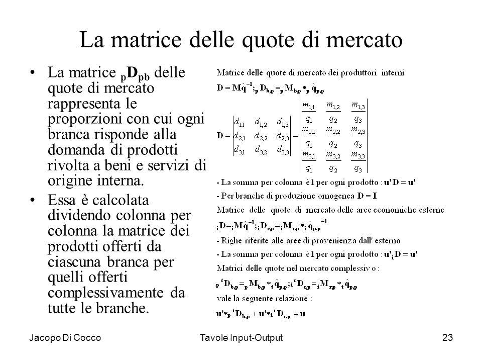 Jacopo Di CoccoTavole Input-Output23 La matrice delle quote di mercato La matrice p D pb delle quote di mercato rappresenta le proporzioni con cui ogn